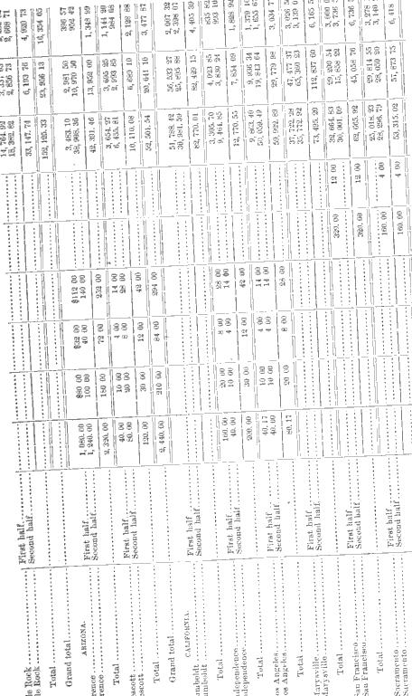 [merged small][merged small][ocr errors][ocr errors][ocr errors][merged small][ocr errors][merged small][merged small][merged small][merged small][merged small][merged small][merged small][merged small][merged small][merged small][merged small][ocr errors][merged small][merged small][merged small][ocr errors][merged small][merged small][merged small][ocr errors][ocr errors][merged small][merged small][merged small][ocr errors][merged small][merged small][merged small][ocr errors][ocr errors][merged small][ocr errors][ocr errors][merged small][merged small][ocr errors][merged small][ocr errors][ocr errors][ocr errors][ocr errors][ocr errors][merged small][merged small][merged small][ocr errors][ocr errors][merged small][ocr errors][ocr errors][merged small][merged small][merged small][ocr errors][ocr errors][merged small][merged small][ocr errors][merged small][merged small][ocr errors][ocr errors][merged small][merged small][merged small][merged small][ocr errors][ocr errors][ocr errors][ocr errors][ocr errors][merged small][merged small][merged small][ocr errors][ocr errors][ocr errors][ocr errors][ocr errors][merged small][merged small][merged small][ocr errors][ocr errors][ocr errors][ocr errors][ocr errors][merged small][merged small][ocr errors][ocr errors][ocr errors][ocr errors][merged small][merged small][ocr errors][ocr errors][ocr errors][merged small][merged small][ocr errors][merged small][merged small][merged small][merged small][ocr errors][merged small][ocr errors][merged small][merged small][merged small][ocr errors][ocr errors][merged small][merged small][merged small][ocr errors][ocr errors][merged small][merged small][merged small][ocr errors][ocr errors][ocr errors][ocr errors][merged small][merged small][merged small][merged small][merged small][merged small][merged small][merged small][merged small][merged small][merged small][merged small]