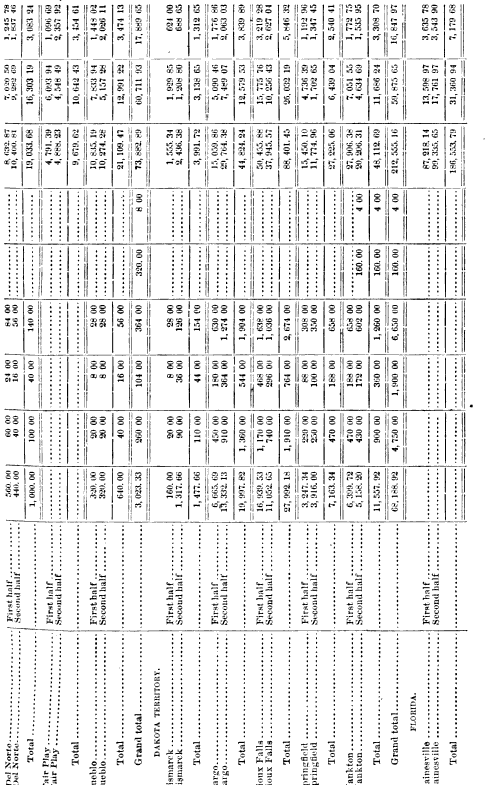 [merged small][merged small][merged small][merged small][merged small][ocr errors][ocr errors][ocr errors][ocr errors][merged small][merged small][merged small][merged small][merged small][merged small][merged small][ocr errors][merged small][merged small][ocr errors][ocr errors][ocr errors][merged small][ocr errors][ocr errors][ocr errors][merged small][merged small][merged small][merged small][ocr errors][ocr errors][merged small][ocr errors][ocr errors][merged small][merged small][ocr errors][ocr errors][merged small][merged small][ocr errors][ocr errors][merged small][merged small][ocr errors][merged small][ocr errors][ocr errors][ocr errors][ocr errors][merged small][merged small][merged small][merged small][ocr errors][merged small][ocr errors][ocr errors][ocr errors][merged small][ocr errors][merged small][ocr errors][ocr errors][ocr errors][ocr errors][ocr errors][merged small][merged small][merged small][merged small][merged small][ocr errors][ocr errors][merged small][ocr errors][merged small][merged small][ocr errors][ocr errors][merged small][ocr errors][merged small][merged small][ocr errors][merged small][ocr errors][ocr errors][ocr errors][ocr errors][graphic][merged small][merged small][merged small][ocr errors][ocr errors][ocr errors][ocr errors][merged small][merged small][merged small][merged small][merged small][merged small][merged small][ocr errors][ocr errors][merged small][merged small][merged small][ocr errors][merged small][ocr errors][ocr errors][merged small][merged small][merged small][merged small][merged small][ocr errors][merged small][ocr errors][ocr errors][merged small][merged small][merged small][merged small][merged small][merged small][merged small][merged small][ocr errors][ocr errors][ocr errors][merged small][merged small][merged small][merged small][merged small][merged small][ocr errors][ocr errors][ocr errors][merged small][merged small][merged small][merged small][ocr errors][ocr errors][merged small][merged small][ocr er