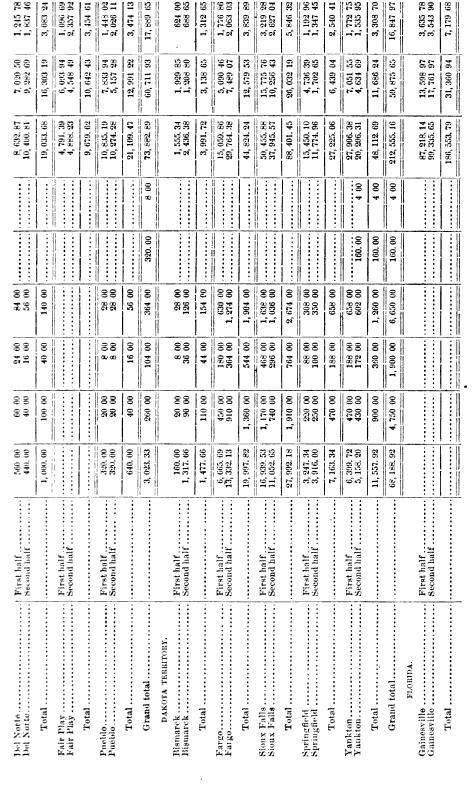 [merged small][merged small][merged small][ocr errors][ocr errors][ocr errors][ocr errors][ocr errors][merged small][merged small][merged small][merged small][merged small][merged small][ocr errors][merged small][merged small][merged small][merged small][merged small][ocr errors][ocr errors][ocr errors][ocr errors][ocr errors][ocr errors][merged small][merged small][merged small][merged small][ocr errors][ocr errors][merged small][ocr errors][ocr errors][merged small][merged small][merged small][ocr errors][merged small][merged small][ocr errors][ocr errors][merged small][merged small][merged small][merged small][ocr errors][ocr errors][ocr errors][merged small][merged small][merged small][merged small][ocr errors][ocr errors][merged small][ocr errors][ocr errors][merged small][ocr errors][merged small][ocr errors][ocr errors][ocr errors][ocr errors][ocr errors][merged small][merged small][merged small][merged small][ocr errors][merged small][merged small][ocr errors][ocr errors][ocr errors][merged small][merged small][merged small][merged small][ocr errors][ocr errors][merged small][ocr errors][ocr errors][merged small][merged small][ocr errors][merged small][ocr errors][ocr errors][ocr errors][merged small][ocr errors][merged small][merged small][merged small][ocr errors][ocr errors][ocr errors][ocr errors][ocr errors][merged small][merged small][merged small][merged small][merged small][merged small][merged small][ocr errors][merged small][merged small][merged small][merged small][merged small][ocr errors][merged small][ocr errors][ocr errors][merged small][merged small][merged small][merged small][merged small][ocr errors][merged small][merged small][ocr errors][ocr errors][ocr errors][merged small][merged small][merged small][merged small][merged small][merged small][ocr errors][merged small][ocr errors][ocr errors][merged small][merged small][merged small][merged small][ocr errors][merged small][ocr errors][ocr errors][merged small][merged small][merged small]