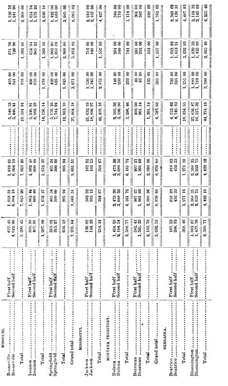 [merged small][merged small][merged small][ocr errors][ocr errors][ocr errors][ocr errors][ocr errors][merged small][merged small][merged small][ocr errors][ocr errors][ocr errors][ocr errors][ocr errors][merged small][merged small][ocr errors][ocr errors][ocr errors][merged small][ocr errors][merged small][ocr errors][merged small][merged small][ocr errors][ocr errors][merged small][ocr errors][ocr errors][merged small][merged small][merged small][ocr errors][ocr errors][ocr errors][ocr errors][ocr errors][ocr errors][merged small][merged small][ocr errors][ocr errors][merged small][ocr errors][ocr errors][ocr errors][merged small][ocr errors][ocr errors][merged small][merged small][merged small][ocr errors][ocr errors][ocr errors][merged small][merged small][merged small][merged small][ocr errors][ocr errors][merged small][merged small][ocr errors][merged small][merged small][merged small][ocr errors][ocr errors][merged small][ocr errors][ocr errors][ocr errors][merged small][merged small][merged small][ocr errors][ocr errors][merged small][merged small][ocr errors][ocr errors][merged small][merged small][ocr errors][merged small][merged small][ocr errors][merged small][merged small][merged small][ocr errors][ocr errors][ocr errors][merged small][ocr errors][ocr errors][ocr errors][merged small][ocr errors][ocr errors][merged small][merged small][ocr errors][ocr errors][ocr errors][ocr errors][ocr errors][merged small][ocr errors][merged small][ocr errors][merged small][merged small][merged small][ocr errors][ocr errors][ocr errors][merged small][ocr errors][ocr errors][merged small][merged small][merged small][merged small][merged small][ocr errors][merged small][merged small][ocr errors][ocr errors][ocr errors][merged small][ocr errors][merged small][merged small][merged small][ocr errors][ocr errors][ocr errors][merged small][ocr errors][ocr errors][merged small]