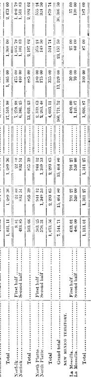 [subsumed][subsumed][subsumed][subsumed][subsumed][subsumed][ocr errors][ocr errors][merged small][subsumed][ocr errors][ocr errors][ocr errors][subsumed][ocr errors][ocr errors][ocr errors][subsumed][subsumed][ocr errors][ocr errors][subsumed][ocr errors][ocr errors][ocr errors][subsumed][subsumed][subsumed][ocr errors][ocr errors][subsumed][subsumed][ocr errors][ocr errors][subsumed][ocr errors][ocr errors][ocr errors][subsumed][ocr errors][ocr errors][ocr errors][ocr errors][ocr errors][ocr errors][ocr errors][subsumed][subsumed][ocr errors][subsumed][subsumed][subsumed][ocr errors][ocr errors][subsumed][subsumed][ocr errors][subsumed][subsumed][subsumed][subsumed][subsumed][ocr errors][subsumed][ocr errors][subsumed]