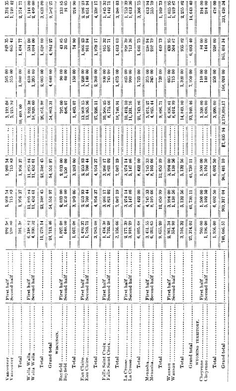 [merged small][merged small][ocr errors][ocr errors][ocr errors][merged small][ocr errors][ocr errors][merged small][ocr errors][ocr errors][ocr errors][merged small][ocr errors][ocr errors][ocr errors][merged small][ocr errors][ocr errors][ocr errors][merged small][ocr errors][ocr errors][ocr errors][merged small][ocr errors][ocr errors][merged small][merged small][ocr errors][ocr errors][merged small][merged small][ocr errors][ocr errors][merged small][merged small][ocr errors][ocr errors][merged small][merged small][merged small][merged small][merged small][ocr errors][ocr errors][ocr errors][ocr errors][merged small][merged small][merged small][ocr errors][ocr errors][merged small][merged small][merged small][ocr errors][ocr errors][merged small][merged small][ocr errors][ocr errors][merged small][ocr errors][ocr errors][merged small][merged small][merged small][ocr errors][merged small][merged small][merged small][ocr errors][ocr errors][merged small][ocr errors][ocr errors][ocr errors][merged small][ocr errors][ocr errors][ocr errors][ocr errors][ocr errors][merged small][merged small][merged small][merged small][merged small][merged small][merged small][ocr errors][ocr errors][ocr errors][merged small][ocr errors][ocr errors][ocr errors][ocr errors][ocr errors][ocr errors][ocr errors][merged small][merged small][merged small][ocr errors][ocr errors][merged small][ocr errors][ocr errors][ocr errors][ocr errors][merged small][merged small][ocr errors][ocr errors][ocr errors][ocr errors][ocr errors][ocr errors][merged small][merged small][ocr errors][ocr errors][ocr errors][ocr errors][ocr errors][ocr errors][ocr errors][merged small][merged small][ocr errors][ocr errors][merged small][merged small][ocr errors][ocr errors][merged small][merged small][merged small][ocr errors][merged small][ocr errors][ocr errors][merged small][merged small][merged small][merged small][merged small][merged small][ocr errors][merged small][merged small][ocr errors][merged small][m