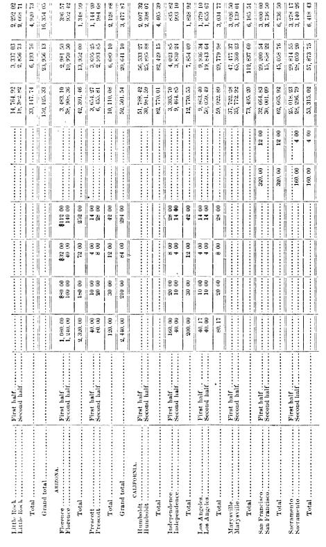 [merged small][merged small][ocr errors][ocr errors][merged small][merged small][ocr errors][ocr errors][merged small][merged small][ocr errors][merged small][merged small][merged small][merged small][ocr errors][merged small][merged small][merged small][ocr errors][merged small][merged small][merged small][ocr errors][ocr errors][merged small][ocr errors][ocr errors][merged small][merged small][merged small][merged small][ocr errors][ocr errors][ocr errors][ocr errors][ocr errors][merged small][merged small][merged small][ocr errors][ocr errors][merged small][ocr errors][ocr errors][merged small][merged small][merged small][ocr errors][ocr errors][ocr errors][merged small][ocr errors][merged small][merged small][merged small][ocr errors][ocr errors][ocr errors][merged small][merged small][ocr errors][merged small][merged small][merged small][merged small][ocr errors][ocr errors][ocr errors][ocr errors][ocr errors][merged small][merged small][merged small][ocr errors][ocr errors][ocr errors][ocr errors][ocr errors][merged small][merged small][merged small][merged small][ocr errors][ocr errors][ocr errors][ocr errors][ocr errors][merged small][merged small][merged small][merged small][merged small][ocr errors][ocr errors][ocr errors][ocr errors][ocr errors][merged small][merged small][ocr errors][ocr errors][ocr errors][merged small][merged small][ocr errors][ocr errors][merged small][merged small][merged small][merged small][merged small][merged small][ocr errors][ocr errors][merged small][merged small][ocr errors][ocr errors][merged small][merged small][merged small][ocr errors][ocr errors][ocr errors][merged small][merged small][merged small][merged small][merged small][ocr errors][ocr errors][merged small][merged small][ocr errors][ocr errors][ocr errors]