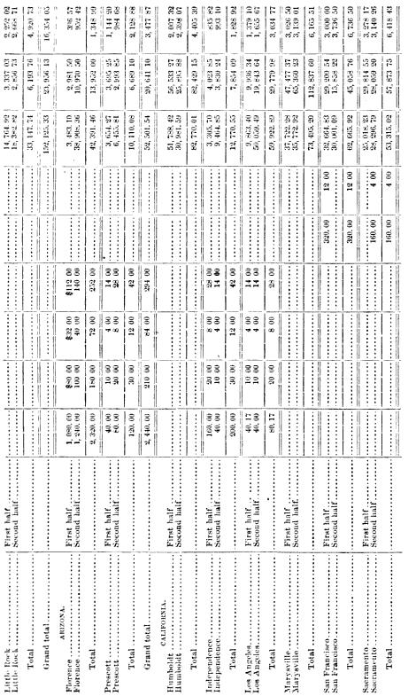 [merged small][merged small][ocr errors][ocr errors][merged small][merged small][ocr errors][ocr errors][merged small][merged small][ocr errors][merged small][merged small][merged small][ocr errors][ocr errors][merged small][merged small][merged small][ocr errors][merged small][merged small][merged small][ocr errors][ocr errors][merged small][ocr errors][ocr errors][merged small][merged small][merged small][merged small][ocr errors][ocr errors][ocr errors][ocr errors][ocr errors][merged small][merged small][merged small][ocr errors][ocr errors][merged small][ocr errors][ocr errors][merged small][merged small][merged small][ocr errors][ocr errors][merged small][merged small][ocr errors][merged small][merged small][ocr errors][ocr errors][merged small][merged small][merged small][merged small][merged small][merged small][ocr errors][ocr errors][ocr errors][ocr errors][ocr errors][merged small][merged small][merged small][ocr errors][ocr errors][ocr errors][ocr errors][ocr errors][merged small][merged small][merged small][ocr errors][ocr errors][ocr errors][ocr errors][ocr errors][merged small][merged small][merged small][ocr errors][ocr errors][ocr errors][ocr errors][ocr errors][merged small][merged small][ocr errors][ocr errors][ocr errors][merged small][merged small][ocr errors][ocr errors][merged small][merged small][merged small][merged small][ocr errors][merged small][ocr errors][merged small][merged small][merged small][merged small][ocr errors][ocr errors][ocr errors][ocr errors][ocr errors][merged small][merged small][merged small][ocr errors][merged small][ocr errors][merged small][merged small][merged small][merged small][ocr errors][ocr errors][ocr errors][ocr errors]