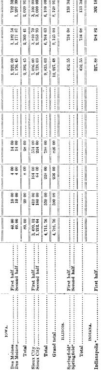 [subsumed][subsumed][subsumed][subsumed][ocr errors][ocr errors][subsumed][ocr errors][ocr errors][subsumed][ocr errors][ocr errors][subsumed][ocr errors][ocr errors][subsumed][subsumed][subsumed][subsumed][ocr errors][ocr errors][subsumed][ocr errors][subsumed][subsumed][ocr errors][subsumed][ocr errors][ocr errors][ocr errors][ocr errors][subsumed][subsumed][ocr errors][ocr errors][ocr errors][ocr errors][subsumed][ocr errors][ocr errors][subsumed][subsumed][ocr errors][ocr errors][ocr errors][subsumed][ocr errors][ocr errors][ocr errors][subsumed][subsumed][subsumed][ocr errors][ocr errors]