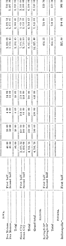 [ocr errors][subsumed][subsumed][subsumed][subsumed][ocr errors][ocr errors][subsumed][ocr errors][ocr errors][subsumed][subsumed][subsumed][ocr errors][ocr errors][ocr errors][ocr errors][ocr errors][subsumed][subsumed][subsumed][subsumed][ocr errors][ocr errors][subsumed][ocr errors][subsumed][subsumed][ocr errors][ocr errors][ocr errors][ocr errors][ocr errors][ocr errors][subsumed][subsumed][ocr errors][ocr errors][ocr errors][ocr errors][subsumed][ocr errors][ocr errors][subsumed][subsumed][ocr errors][ocr errors][ocr errors][subsumed][ocr errors][ocr errors][ocr errors][subsumed][subsumed][subsumed][ocr errors][ocr errors]