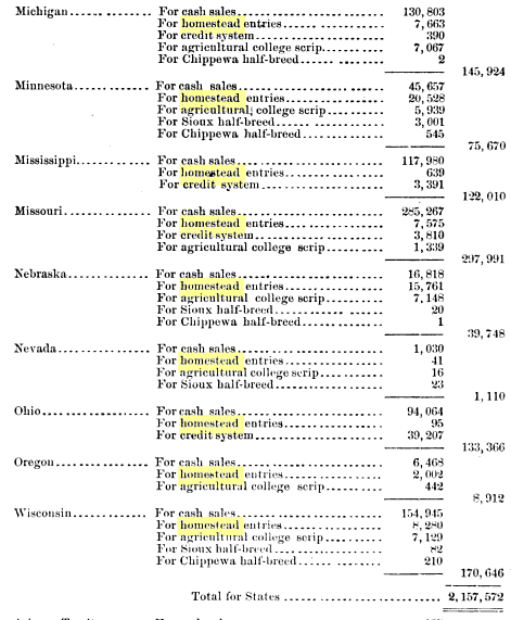 [merged small][merged small][ocr errors][merged small][merged small][merged small][ocr errors][ocr errors][merged small][merged small][ocr errors][merged small][merged small][merged small][merged small][merged small][merged small][merged small][merged small][merged small][merged small][ocr errors][merged small][merged small][merged small][merged small][merged small][ocr errors][merged small][merged small][merged small][merged small][merged small][ocr errors][merged small][ocr errors][ocr errors][merged small][merged small][merged small][merged small][merged small][merged small][merged small]