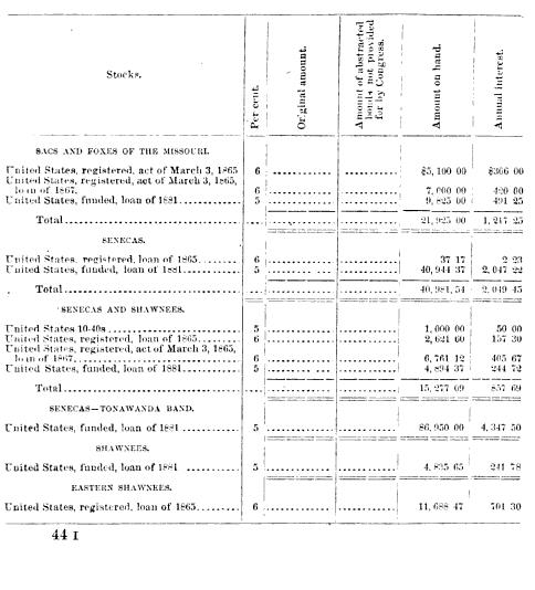 [graphic][subsumed][subsumed][subsumed][subsumed][subsumed][subsumed][subsumed][ocr errors][ocr errors][subsumed][ocr errors][subsumed][subsumed][subsumed][subsumed][ocr errors][ocr errors][subsumed][ocr errors][subsumed][ocr errors][subsumed][subsumed][ocr errors][ocr errors][subsumed][ocr errors][subsumed][subsumed][ocr errors][subsumed][subsumed][ocr errors][ocr errors][subsumed][subsumed][ocr errors][ocr errors][ocr errors]