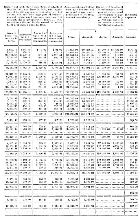 [graphic][subsumed][subsumed][subsumed][subsumed][subsumed][subsumed][ocr errors][ocr errors][ocr errors][subsumed][ocr errors][subsumed][ocr errors][ocr errors][ocr errors][ocr errors][ocr errors][ocr errors][ocr errors][subsumed][ocr errors][ocr errors][subsumed][ocr errors][subsumed][ocr errors][ocr errors][subsumed][ocr errors][subsumed][ocr errors][subsumed][ocr errors][ocr errors][subsumed][ocr errors][subsumed][ocr errors][ocr errors][subsumed][subsumed][ocr errors][ocr errors][subsumed][ocr errors][ocr errors][subsumed][subsumed][ocr errors][ocr errors][subsumed][ocr errors][ocr errors][subsumed][subsumed][ocr errors][ocr errors][subsumed][ocr errors][ocr errors][ocr errors][ocr errors][ocr errors][subsumed][ocr errors][subsumed][ocr errors][ocr errors][subsumed][subsumed][subsumed][ocr errors][ocr errors][ocr errors][subsumed][ocr errors][subsumed][ocr errors][subsumed][ocr errors][ocr errors][ocr errors][ocr errors][subsumed][ocr errors][ocr errors][ocr errors][subsumed][ocr errors][ocr errors][subsumed][subsumed][ocr errors][ocr errors][subsumed][ocr errors][ocr errors][subsumed][ocr errors][subsumed][ocr errors][subsumed][ocr errors][ocr errors][subsumed][subsumed][subsumed][ocr errors][subsumed][subsumed][ocr errors][ocr errors][subsumed][ocr errors][ocr errors][subsumed][subsumed][ocr errors][ocr errors][subsumed][ocr errors][ocr errors][subsumed][ocr errors][ocr errors][subsumed][ocr errors][subsumed][ocr errors][ocr errors][subsumed][subsumed][subsumed][subsumed][subsumed][ocr errors][ocr errors][subsumed][subsumed][subsumed][subsumed]