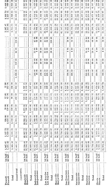 [merged small][ocr errors][ocr errors][ocr errors][merged small][merged small][merged small][ocr errors][ocr errors][merged small][ocr errors][merged small][merged small][ocr errors][ocr errors][merged small][merged small][merged small][merged small][ocr errors][ocr errors][ocr errors][ocr errors][ocr errors][merged small][merged small][ocr errors][ocr errors][merged small][merged small][ocr errors][ocr errors][merged small][merged small][ocr errors][merged small][ocr errors][ocr errors][merged small][ocr errors][ocr errors][merged small][ocr errors][merged small][merged small][ocr errors][merged small][ocr errors][ocr errors][ocr errors][ocr errors][ocr errors][merged small][merged small][merged small][merged small][ocr errors][merged small][merged small][merged small][ocr errors][ocr errors][merged small][merged small][ocr errors][merged small][merged small][merged small][ocr errors][ocr errors][merged small][merged small][merged small][ocr errors][ocr errors][ocr errors][merged small][merged small][ocr errors][ocr errors][merged small][merged small][ocr errors][merged small][ocr errors][merged small][merged small][merged small][merged small][merged small][ocr errors][ocr errors][ocr errors][merged small][merged small][ocr errors][merged small][merged small][merged small][ocr errors][ocr errors][ocr errors][merged small][ocr errors][ocr errors][merged small][merged small][ocr errors][merged small][merged small][ocr errors][merged small][merged small][merged small][ocr errors][ocr errors][ocr errors][ocr errors][ocr errors][merged small][ocr errors][merged small][merged small][merged small][merged small][merged small][merged small][merged small][merged small][ocr errors][merged small][merged small][merged small][merged small][ocr errors][merged small][merged small][ocr errors][ocr errors][ocr errors][ocr errors][merged small][merged small][merged small][ocr errors][merged small][merged small][merged small][merged small][merged small][merged small][ocr errors][merge
