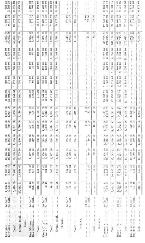 [graphic][merged small][ocr errors][ocr errors][merged small][subsumed][ocr errors][subsumed][ocr errors][ocr errors][subsumed][subsumed][ocr errors][ocr errors][merged small][ocr errors][merged small][ocr errors][ocr errors][ocr errors][subsumed][subsumed][ocr errors][ocr errors][subsumed][ocr errors][ocr errors][ocr errors][subsumed][ocr errors][subsumed][merged small][subsumed][ocr errors][subsumed][subsumed][ocr errors][subsumed][ocr errors][subsumed][subsumed][ocr errors][ocr errors][merged small][ocr errors][ocr errors][ocr errors][subsumed][subsumed][ocr errors][ocr errors][subsumed][subsumed][ocr errors][subsumed][ocr errors][ocr errors][ocr errors][ocr errors][ocr errors][subsumed][ocr errors][ocr errors][subsumed][ocr errors][subsumed][subsumed][ocr errors][ocr errors][merged small][subsumed][merged small][ocr errors][subsumed][ocr errors][subsumed][subsumed][ocr errors][ocr errors][subsumed][ocr errors][merged small][subsumed][ocr errors][ocr errors][subsumed][ocr errors][ocr errors][subsumed][ocr errors][merged small][ocr errors][subsumed][ocr errors][subsumed][subsumed][ocr errors][ocr errors][subsumed][merged small][subsumed][subsumed][subsumed][subsumed][subsumed][subsumed][ocr errors][merged small][merged small][ocr errors][ocr errors][ocr errors][ocr errors][ocr errors][subsumed][subsumed][merged small][ocr errors][merged small][ocr errors][ocr errors][ocr errors][subsumed][ocr errors][subsumed][ocr errors][subsumed][ocr errors][merged small][subsumed][ocr errors][subsumed][ocr errors][ocr errors][subsumed][subsumed][ocr errors][merged small][ocr errors][ocr errors][ocr errors][subsumed][subsumed][ocr errors][ocr errors][merged small][subsumed][ocr errors][ocr errors][subsumed][ocr errors][ocr errors]