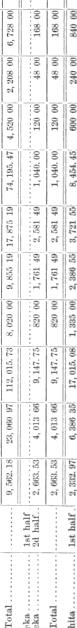 [subsumed][ocr errors][subsumed][subsumed][ocr errors][subsumed][ocr errors][subsumed][ocr errors][ocr errors][subsumed][ocr errors][ocr errors][ocr errors][merged small][merged small][ocr errors][merged small]