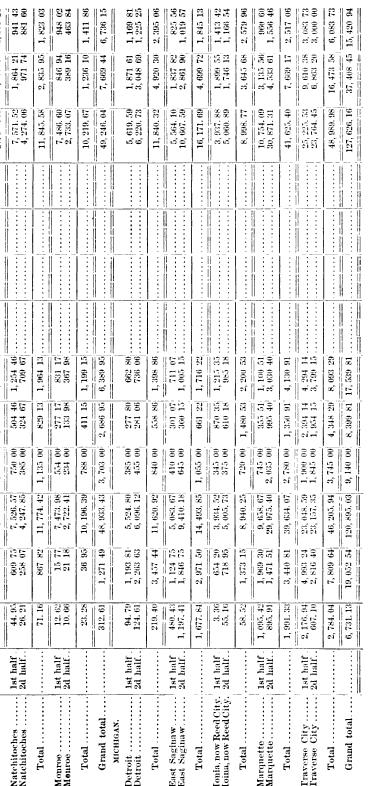 [merged small][ocr errors][merged small][ocr errors][merged small][ocr errors][ocr errors][ocr errors][merged small][ocr errors][ocr errors][merged small][merged small][ocr errors][ocr errors][merged small][ocr errors][ocr errors][merged small][ocr errors][ocr errors][merged small][ocr errors][merged small][ocr errors][ocr errors][ocr errors][ocr errors][ocr errors][ocr errors][ocr errors][ocr errors][ocr errors][merged small][ocr errors][ocr errors][merged small][merged small][merged small][merged small][ocr errors][ocr errors][ocr errors][ocr errors][merged small][ocr errors][ocr errors][merged small][merged small][ocr errors][ocr errors][ocr errors][ocr errors][ocr errors][ocr errors][ocr errors][ocr errors][ocr errors][ocr errors][merged small][merged small][ocr errors][ocr errors][ocr errors][ocr errors][ocr errors][merged small][ocr errors][ocr errors][merged small][ocr errors][merged small][ocr errors][ocr errors][ocr errors][ocr errors][merged small][merged small][ocr errors][ocr errors][merged small][merged small][ocr errors][ocr errors][merged small][ocr errors][ocr errors][merged small][merged small][ocr errors][ocr errors][ocr errors][merged small][ocr errors][ocr errors][ocr errors][ocr errors][merged small][ocr errors][ocr errors][ocr errors][merged small][ocr errors][ocr errors][merged small][ocr errors][ocr errors][merged small][merged small][ocr errors][ocr errors][merged small][ocr errors][ocr errors][ocr errors][ocr errors][ocr errors][ocr errors][ocr errors][ocr errors][ocr errors][ocr errors][merged small][merged small][ocr errors][ocr errors][merged small][ocr errors][merged small][merged small][ocr errors][merged small][ocr errors][merged small][merged small][merged small][merged small][ocr errors][merged small][merged small][merged small][ocr errors][merged small][ocr errors][ocr errors][ocr errors][merged small][ocr errors][ocr errors][merged small][merged small][ocr errors][merged small][merged small][ocr errors][merged small][ocr errors]