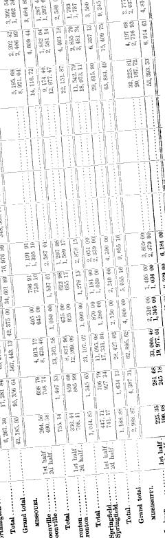 [subsumed][subsumed][ocr errors][subsumed][ocr errors][subsumed][ocr errors][ocr errors][subsumed][subsumed][ocr errors][subsumed][subsumed][ocr errors][subsumed][subsumed][ocr errors][ocr errors][subsumed][ocr errors][subsumed][ocr errors][ocr errors][ocr errors][subsumed][ocr errors][ocr errors][subsumed][subsumed][ocr errors][subsumed][ocr errors][ocr errors][subsumed][subsumed][subsumed][subsumed][subsumed][ocr errors][subsumed][ocr errors][subsumed][ocr errors][ocr errors][subsumed][ocr errors][subsumed][subsumed][subsumed][ocr errors][ocr errors][ocr errors][subsumed][subsumed][subsumed][ocr errors][subsumed][ocr errors][ocr errors][ocr errors][ocr errors][subsumed][subsumed]