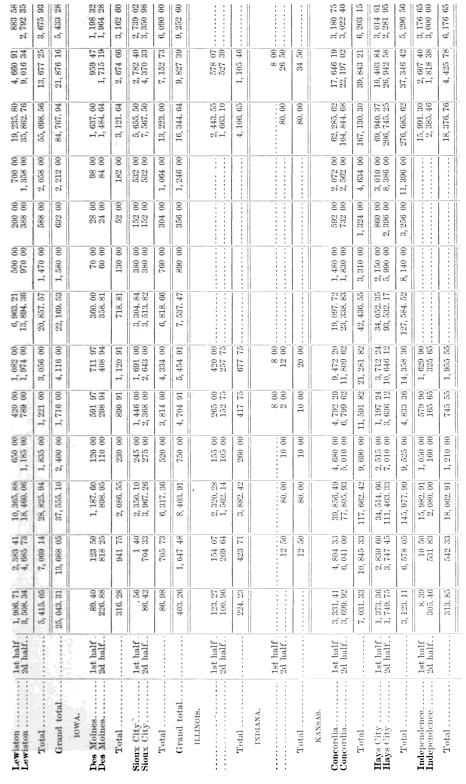 [graphic][merged small][ocr errors][ocr errors][ocr errors][merged small][ocr errors][merged small][merged small][merged small][ocr errors][subsumed][subsumed][ocr errors][subsumed][subsumed][ocr errors][subsumed][subsumed][ocr errors][ocr errors][ocr errors][ocr errors][subsumed][subsumed][subsumed][ocr errors][ocr errors][ocr errors][subsumed][subsumed][ocr errors][ocr errors][subsumed][ocr errors][ocr errors][ocr errors][subsumed][ocr errors][subsumed][subsumed][subsumed][ocr errors][subsumed][subsumed][ocr errors][ocr errors][ocr errors][subsumed][ocr errors][ocr errors][subsumed][ocr errors][ocr errors][merged small][ocr errors][ocr errors][ocr errors][ocr errors][subsumed][subsumed][ocr errors][ocr errors][ocr errors][subsumed][subsumed][ocr errors][subsumed][ocr errors][ocr errors][subsumed][ocr errors][ocr errors][subsumed][subsumed][ocr errors][ocr errors][ocr errors][ocr errors][ocr errors][ocr errors][subsumed][ocr errors][ocr errors][subsumed][subsumed][ocr errors][ocr errors][subsumed][ocr errors][ocr errors][ocr errors][ocr errors][ocr errors][subsumed][ocr errors][ocr errors][subsumed][ocr errors][subsumed][ocr errors][subsumed][subsumed][ocr errors][ocr errors][subsumed][ocr errors][subsumed][subsumed][ocr errors][ocr errors][subsumed][ocr errors][ocr errors][subsumed][subsumed][subsumed][ocr errors][subsumed][subsumed][subsumed][ocr errors][ocr errors][ocr errors][subsumed][subsumed][subsumed][subsumed][subsumed][subsumed][subsumed][subsumed][ocr errors][subsumed][subsumed][ocr errors][ocr errors][ocr errors][subsumed][subsumed][subsumed][subsumed][ocr errors][subsumed][ocr errors][ocr errors][ocr errors][subsumed][ocr errors][ocr errors][subsumed][ocr errors][subsumed][subsumed][subsumed][ocr errors][ocr errors][subsumed][subsumed][ocr errors][ocr errors][subsumed][subsumed][subsumed][ocr errors][subsumed][subsumed][ocr errors][ocr errors][subsumed]