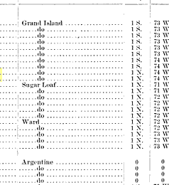 [merged small][merged small][ocr errors][merged small][merged small][merged small][ocr errors][merged small][ocr errors][ocr errors][ocr errors][merged small][merged small][merged small][merged small]