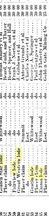 [ocr errors][ocr errors][ocr errors][subsumed][ocr errors][ocr errors][ocr errors][ocr errors]