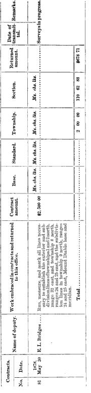 [merged small][merged small][merged small][merged small][merged small][merged small][merged small][merged small][merged small][merged small][merged small][ocr errors][ocr errors][ocr errors][merged small][merged small][merged small][merged small][merged small][merged small][ocr errors][ocr errors]