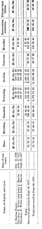 [merged small][merged small][merged small][merged small][merged small][merged small][merged small][merged small][merged small][ocr errors][ocr errors][ocr errors][ocr errors][ocr errors][merged small][ocr errors][ocr errors][ocr errors][ocr errors][merged small][merged small][ocr errors][ocr errors][ocr errors][ocr errors][ocr errors][merged small][ocr errors][ocr errors][ocr errors][ocr errors][ocr errors][ocr errors][ocr errors]