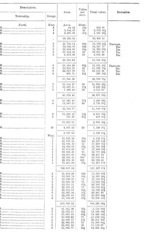 [graphic][subsumed][subsumed][subsumed][subsumed][subsumed][subsumed][subsumed][subsumed][subsumed][ocr errors][ocr errors][ocr errors][ocr errors][ocr errors][subsumed][ocr errors][ocr errors][ocr errors][ocr errors][ocr errors][ocr errors][ocr errors][ocr errors][ocr errors][ocr errors][ocr errors][ocr errors][ocr errors][ocr errors][ocr errors][ocr errors][subsumed][subsumed][ocr errors][ocr errors][subsumed][ocr errors][ocr errors][subsumed][ocr errors][ocr errors][ocr errors][subsumed][subsumed][ocr errors][ocr errors][ocr errors][ocr errors][subsumed][ocr errors][subsumed][subsumed][ocr errors][subsumed][ocr errors][subsumed][ocr errors][ocr errors][ocr errors][ocr errors][ocr errors][subsumed][ocr errors][ocr errors][subsumed][ocr errors][ocr errors][ocr errors][ocr errors][ocr errors][ocr errors][ocr errors][ocr errors][ocr errors][ocr errors][ocr errors][ocr errors][ocr errors][subsumed][ocr errors][ocr errors][ocr errors][subsumed][ocr errors][ocr errors][ocr errors][ocr errors][ocr errors][ocr errors][ocr errors][ocr errors][ocr errors][ocr errors][subsumed][subsumed][ocr errors][ocr errors][ocr errors][ocr errors][ocr errors][ocr errors][ocr errors][ocr errors][ocr errors]