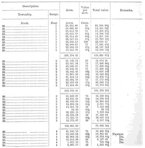 [graphic][subsumed][subsumed][subsumed][subsumed][subsumed][subsumed][subsumed][subsumed][subsumed][ocr errors][ocr errors][ocr errors][subsumed][ocr errors][subsumed][ocr errors][ocr errors][subsumed][ocr errors][subsumed][ocr errors][subsumed][subsumed][subsumed][ocr errors][subsumed][subsumed][subsumed][subsumed][subsumed][subsumed][subsumed][subsumed][subsumed][ocr errors][subsumed][ocr errors][subsumed][subsumed][subsumed][subsumed][subsumed][ocr errors][ocr errors][subsumed][subsumed][subsumed][ocr errors][ocr errors][subsumed][subsumed][ocr errors][ocr errors][subsumed]