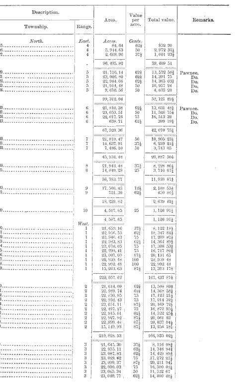 [graphic][subsumed][subsumed][subsumed][subsumed][subsumed][subsumed][subsumed][subsumed][subsumed][subsumed][subsumed][subsumed][subsumed][ocr errors][ocr errors][ocr errors][ocr errors][subsumed][ocr errors][ocr errors][ocr errors][ocr errors][ocr errors][ocr errors][ocr errors][subsumed][ocr errors][ocr errors][ocr errors][ocr errors][ocr errors][ocr errors][subsumed][subsumed][ocr errors][subsumed][subsumed][ocr errors][subsumed][subsumed][ocr errors][ocr errors][ocr errors][subsumed][ocr errors][subsumed][ocr errors][ocr errors][subsumed][ocr errors][ocr errors][subsumed][ocr errors][subsumed][subsumed][subsumed][ocr errors][subsumed][subsumed][subsumed][subsumed][subsumed][ocr errors][subsumed][subsumed][subsumed][ocr errors][subsumed][ocr errors][ocr errors][subsumed][subsumed][ocr errors][ocr errors][subsumed][subsumed][ocr errors][subsumed][subsumed][ocr errors][subsumed][subsumed][subsumed][subsumed][ocr errors][ocr errors][ocr errors][ocr errors][ocr errors][ocr errors][subsumed][ocr errors][ocr errors][subsumed][ocr errors][ocr errors][ocr errors][subsumed][subsumed][ocr errors]