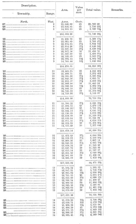 [merged small][merged small][merged small][merged small][merged small][merged small][merged small][merged small][merged small][merged small][merged small][ocr errors][merged small][ocr errors][ocr errors][merged small][merged small][ocr errors][merged small][ocr errors][merged small][merged small][merged small][merged small][ocr errors][merged small][ocr errors][ocr errors][merged small][ocr errors][merged small][merged small][merged small][merged small][merged small][ocr errors][merged small][merged small][ocr errors][merged small][ocr errors][merged small][ocr errors][merged small][merged small][ocr errors][ocr errors][merged small][ocr errors][ocr errors][merged small][merged small][ocr errors][merged small][merged small][ocr errors][ocr errors][ocr errors][merged small][merged small][merged small][merged small][merged small][ocr errors][ocr errors]