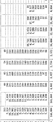 [merged small][merged small][merged small][ocr errors][ocr errors][merged small][merged small][merged small]