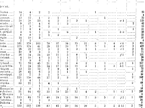 [merged small][merged small][merged small][merged small][ocr errors][merged small][merged small][merged small][merged small][merged small][merged small][merged small][merged small][merged small][merged small][merged small][merged small][ocr errors][merged small][merged small][merged small][merged small][merged small][merged small][ocr errors][merged small][merged small][merged small][merged small][merged small][merged small][merged small][merged small][merged small][merged small][merged small][merged small][merged small][merged small][merged small][merged small][ocr errors][ocr errors][merged small][merged small][merged small][merged small][merged small][ocr errors][merged small][merged small][merged small][merged small][merged small]
