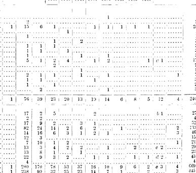 [merged small][merged small][merged small][merged small][merged small][merged small][merged small][merged small][ocr errors][merged small][merged small][merged small][ocr errors][merged small][merged small][merged small][merged small][merged small][ocr errors][merged small][merged small][merged small][merged small][subsumed][merged small][merged small][merged small][merged small][ocr errors][merged small][merged small][merged small][merged small][merged small][ocr errors][merged small][merged small][merged small][merged small][merged small][merged small][merged small][merged small][merged small][merged small][ocr errors][merged small][merged small][merged small][merged small][merged small][merged small][merged small][ocr errors][merged small][merged small][merged small]