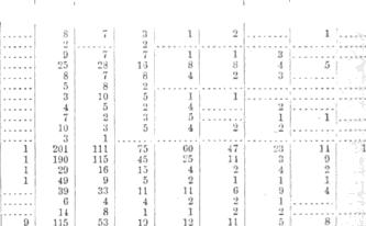 [merged small][merged small][merged small][merged small][merged small][merged small][merged small][merged small][merged small][merged small][merged small][ocr errors][merged small][merged small][ocr errors][merged small][merged small][merged small][merged small][merged small][ocr errors][merged small][merged small][merged small][merged small][merged small][merged small][merged small][merged small][merged small][merged small][merged small][merged small]