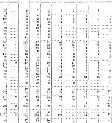 [merged small][merged small][merged small][merged small][merged small][merged small][merged small][merged small][merged small][merged small][ocr errors][merged small][ocr errors][merged small][merged small][merged small][merged small][merged small][merged small][merged small][merged small][merged small][merged small][merged small][merged small][ocr errors][merged small][merged small][merged small][merged small][merged small][merged small][merged small][merged small][merged small][merged small][merged small][merged small][merged small][merged small][merged small][ocr errors][merged small][merged small][merged small][merged small]