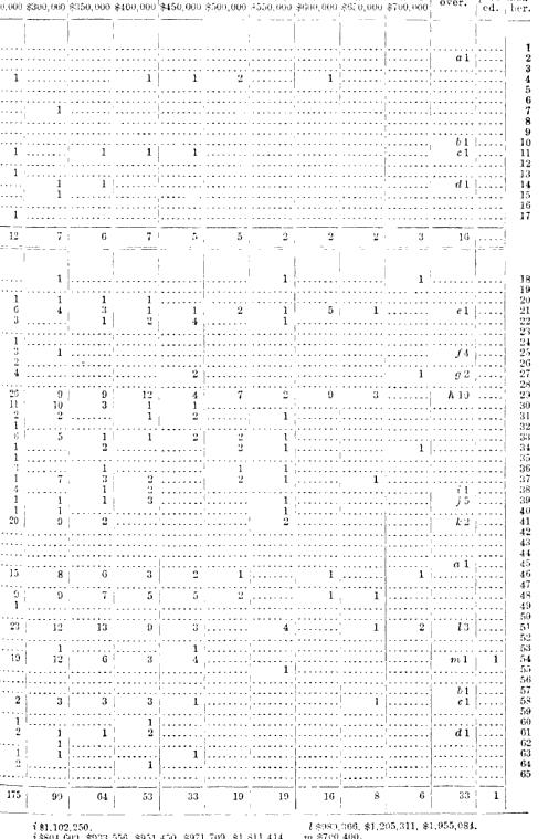 [merged small][merged small][merged small][merged small][merged small][merged small][merged small][ocr errors][merged small][merged small][merged small][merged small][merged small][merged small][merged small][merged small][merged small][merged small][merged small][merged small][merged small][merged small][merged small][merged small][merged small][merged small][merged small][merged small][merged small][merged small][merged small][merged small][merged small][merged small][merged small][merged small][merged small][merged small][merged small][merged small][merged small][merged small][merged small][merged small][merged small][merged small][merged small][merged small][merged small][merged small][merged small][merged small][merged small][merged small][merged small][merged small][merged small][merged small][merged small][merged small][merged small][merged small][merged small][merged small][merged small][merged small][ocr errors][merged small][merged small][merged small][merged small][merged small][merged small][ocr errors][merged small][merged small][merged small][merged small][merged small][merged small][merged small][merged small][merged small][merged small][merged small][merged small][merged small][merged small][merged small][merged small][merged small][merged small][merged small][merged small][merged small][merged small][merged small][merged small][merged small][merged small][merged small][merged small][merged small][merged small][merged small][merged small][merged small][merged small][merged small][merged small][merged small][merged small][merged small][merged small][merged small][merged small][merged small][merged small][merged small][merged small][merged small][merged small][merged small][merged small][merged small]