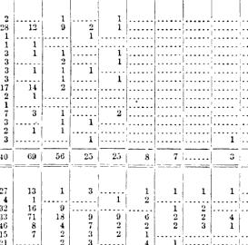 [merged small][merged small][merged small][merged small][merged small][merged small][merged small][merged small][merged small][merged small][merged small][merged small][merged small][merged small][ocr errors][merged small][merged small][merged small][merged small][merged small][merged small][merged small][merged small][merged small][merged small][merged small][merged small][merged small][merged small][merged small][merged small]