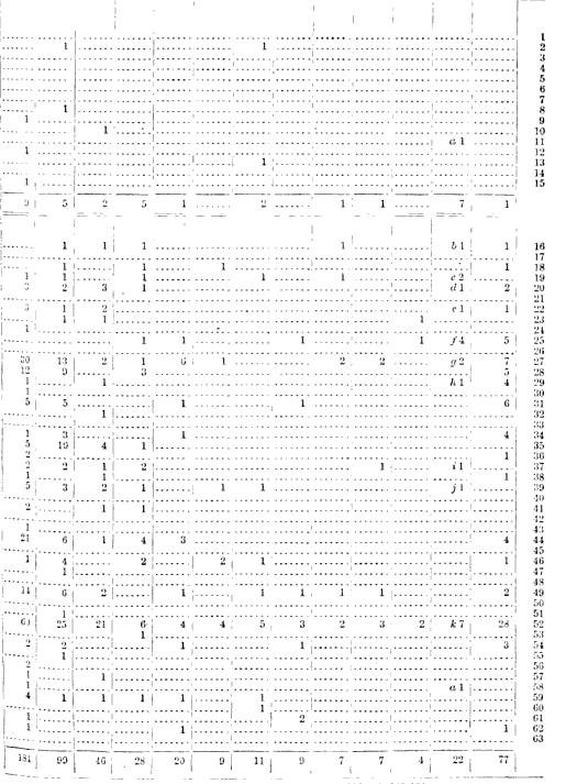 [ocr errors][merged small][merged small][merged small][merged small][merged small][merged small][merged small][ocr errors][merged small][merged small][merged small][merged small][merged small][merged small][ocr errors][merged small][merged small][merged small][merged small][merged small][merged small][merged small][merged small][merged small][merged small][merged small][merged small][merged small][merged small][merged small][merged small][merged small][merged small][merged small][merged small][merged small][merged small][merged small][merged small][merged small][merged small][merged small][merged small][merged small][merged small][merged small][merged small][merged small][merged small][merged small][merged small][merged small][merged small][merged small][merged small][merged small][merged small][merged small][merged small][merged small][merged small][merged small][merged small][merged small][merged small][merged small][merged small][merged small][merged small][merged small][merged small][merged small][merged small][merged small][merged small][merged small][merged small][merged small][merged small][merged small][merged small][ocr errors][merged small][merged small][merged small][merged small][merged small][merged small][merged small][merged small][merged small][merged small][merged small][merged small][ocr errors][merged small][merged small][merged small][merged small][ocr errors][merged small][merged small][merged small][merged small][merged small]