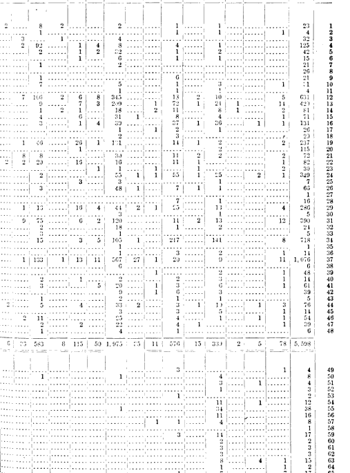 [merged small][merged small][merged small][merged small][merged small][merged small][merged small][merged small][ocr errors][merged small][merged small][merged small][merged small][merged small][merged small][merged small][merged small][merged small][merged small][merged small][merged small][merged small][merged small][merged small][merged small][merged small][merged small][merged small][merged small][merged small][merged small][merged small][merged small][merged small][merged small][merged small][merged small][merged small][merged small][merged small][merged small][merged small][ocr errors][merged small][merged small][merged small][merged small][merged small][merged small][merged small][merged small][merged small][merged small][merged small][merged small][merged small][merged small][merged small][merged small][merged small][merged small][merged small][merged small][merged small][merged small][merged small][merged small][merged small][merged small][merged small][merged small][merged small][merged small][merged small][merged small][merged small][merged small][merged small][merged small][merged small][merged small][merged small][merged small][merged small][merged small][merged small][merged small][merged small][merged small][merged small][merged small][merged small][merged small][merged small][merged small][merged small][merged small][merged small][merged small][merged small][merged small][ocr errors][merged small][merged small][merged small][merged small][merged small][merged small][merged small][merged small][merged small][merged small][merged small][merged small][merged small][merged small][merged small][merged small][ocr errors][merged small][merged small][merged small][merged small][merged small][ocr errors][merged small]
