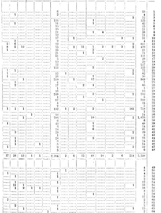 [merged small][merged small][ocr errors][ocr errors][merged small][subsumed][ocr errors][ocr errors][merged small][subsumed][merged small][merged small][subsumed][merged small][merged small][merged small][merged small][merged small][merged small][merged small][merged small][merged small][merged small][merged small][merged small][merged small][ocr errors][merged small][merged small][merged small][merged small][merged small][merged small][merged small][ocr errors][merged small][merged small][merged small][merged small][merged small][merged small][merged small][merged small][merged small][merged small][merged small][merged small][merged small][merged small][merged small][merged small][merged small][ocr errors][merged small][merged small][merged small][merged small][ocr errors][merged small][merged small][merged small][merged small][merged small][merged small][merged small][merged small][merged small][merged small][merged small][merged small][merged small][merged small][merged small][merged small][merged small][merged small][merged small][merged small][ocr errors][merged small][merged small][merged small][merged small][merged small][merged small][merged small][merged small][merged small]