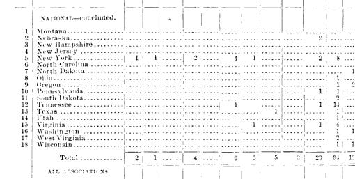 [merged small][merged small][merged small][merged small][merged small][merged small][merged small][merged small][merged small][merged small][merged small][ocr errors][merged small][merged small][merged small]