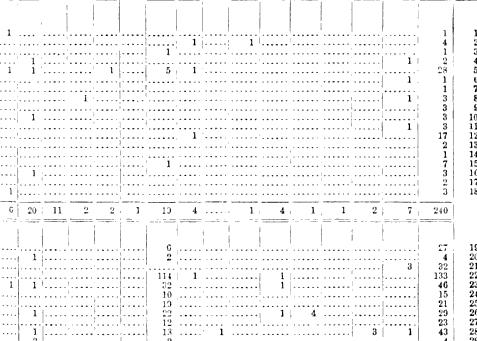 [merged small][merged small][merged small][merged small][merged small][merged small][merged small][merged small][merged small][merged small][merged small][merged small][merged small][merged small][merged small][ocr errors][merged small][merged small][merged small][merged small][merged small][merged small][merged small][merged small][merged small][merged small][merged small]