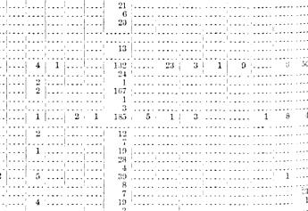 [merged small][merged small][merged small][ocr errors][merged small][merged small][merged small][merged small][merged small][ocr errors][merged small][merged small][merged small][merged small][merged small][merged small][merged small]