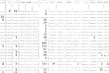 [merged small][merged small][merged small][merged small][merged small][merged small][merged small][merged small][merged small][merged small][merged small][merged small][merged small][merged small][ocr errors][merged small][merged small][merged small][ocr errors][merged small][merged small]