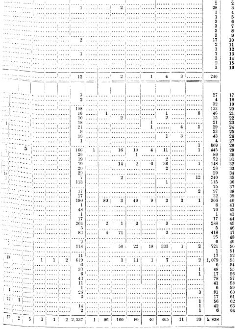 [ocr errors][merged small][merged small][merged small][merged small][merged small][merged small][merged small][ocr errors][merged small][merged small][merged small][merged small][merged small][merged small][merged small][merged small][merged small][merged small][merged small][merged small][merged small][merged small][merged small][merged small][merged small][merged small][merged small][merged small][ocr errors][merged small][merged small][merged small][merged small][merged small][merged small][merged small][merged small][merged small][merged small][merged small][merged small][merged small][merged small][merged small][merged small][merged small][merged small][merged small][merged small][merged small][merged small][merged small][merged small][merged small][merged small][merged small][merged small][merged small][merged small][merged small][merged small][merged small][merged small][merged small][merged small][merged small][merged small][merged small][merged small][merged small][merged small][merged small]