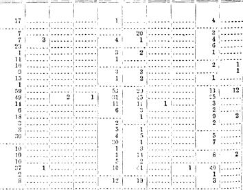 [merged small][merged small][ocr errors][merged small][merged small][merged small][merged small][merged small][merged small][merged small][merged small][merged small][merged small][merged small][merged small][merged small][merged small][merged small][merged small][merged small][merged small][merged small][merged small][merged small][merged small][ocr errors]