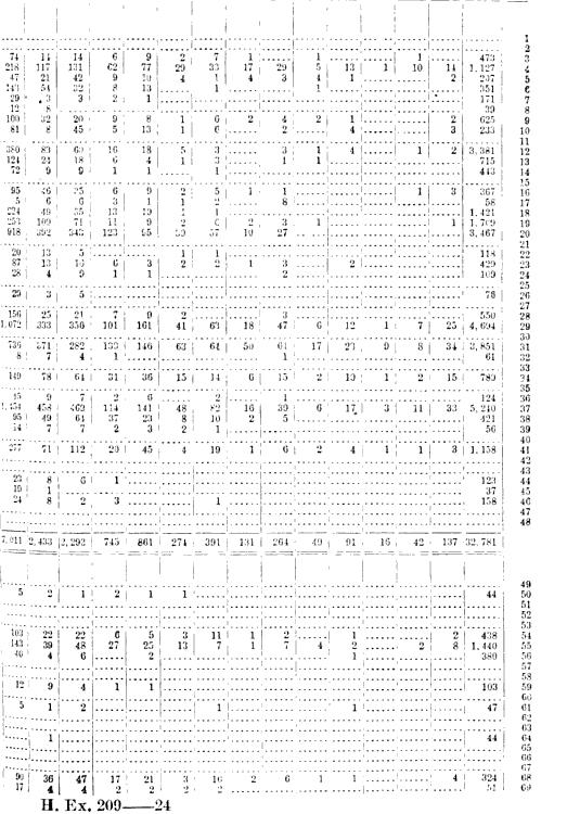 [merged small][merged small][ocr errors][merged small][merged small][merged small][merged small][merged small][merged small][merged small][ocr errors][merged small][merged small][ocr errors][merged small][merged small][merged small][merged small][merged small][merged small][merged small][merged small][ocr errors][merged small][merged small][merged small][merged small][merged small][merged small][merged small][merged small][merged small][merged small][merged small][merged small][merged small][merged small][merged small][merged small][merged small][merged small][merged small][merged small][merged small][merged small][merged small][merged small][merged small][merged small][merged small][ocr errors][merged small][merged small][merged small][merged small][merged small][ocr errors][merged small][merged small][merged small][merged small][merged small][merged small][merged small][merged small][merged small][ocr errors][merged small][merged small][merged small][merged small][ocr errors][merged small][merged small][merged small][merged small][merged small][merged small][merged small][merged small][merged small][merged small][merged small][merged small][merged small][merged small][merged small][merged small][merged small][ocr errors][merged small][merged small][merged small][ocr errors][ocr errors][merged small][merged small][merged small][merged small][merged small][merged small][merged small][ocr errors][ocr errors][merged small][merged small][merged small][merged small][ocr errors][merged small][merged small][ocr errors][merged small][merged small][merged small][merged small][merged small][ocr errors][merged small][merged small][ocr errors][merged small][merged small][merged small][merged small][merged small][merged small][merged small][merged small][ocr errors][merged small][merged small][merged small][merged small][merged small][merged small][merged small][merged small][merged small][merged small][merged small][merged small][merged small][merged small][merged small][merge