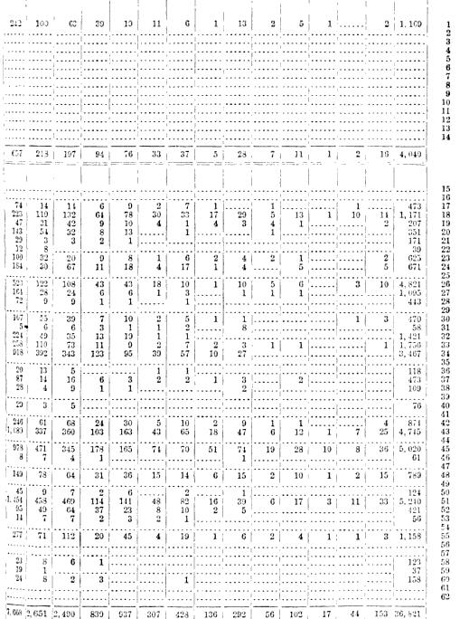 [merged small][merged small][merged small][merged small][merged small][ocr errors][merged small][merged small][merged small][merged small][merged small][merged small][merged small][merged small][merged small][merged small][merged small][merged small][merged small][merged small][merged small][merged small][merged small][merged small][merged small][merged small][merged small][merged small][merged small][merged small][merged small][merged small][merged small][merged small][merged small][merged small][merged small][merged small][merged small][ocr errors][merged small][merged small][merged small][merged small][merged small][merged small][merged small][merged small][merged small][merged small][merged small][merged small][merged small][merged small][merged small][merged small][merged small][merged small][merged small][merged small][merged small][merged small][merged small][merged small][merged small][merged small][merged small][merged small][merged small][merged small][merged small][ocr errors][ocr errors][merged small][merged small][merged small][merged small][merged small][merged small][merged small][merged small][merged small][merged small][ocr errors][merged small][merged small][merged small][merged small][merged small][merged small][merged small][merged small][merged small][merged small][merged small][merged small][merged small][merged small][ocr errors][merged small][merged small][merged small][merged small][merged small][merged small][merged small][merged small][merged small][merged small][merged small][merged small][merged small][merged small][merged small][merged small][merged small][merged small][merged small][merged small][merged small][merged small][merged small][merged small][merged small][merged small][merged small][merged small][merged small][merged small][merged small][merged small][merged small][merged small][merged small][merged small][merged small][merged small][merged small][merged small][merged small][merged small][merged small][merged small][merged sm