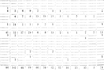 [merged small][merged small][merged small][merged small][merged small][merged small][merged small][merged small][merged small][ocr errors][merged small][merged small][merged small][merged small][merged small][merged small][merged small][merged small][merged small][merged small][merged small][merged small][merged small][merged small][merged small][merged small][merged small][merged small][merged small][merged small]