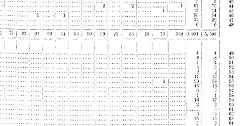 [merged small][merged small][merged small][merged small][merged small][merged small][merged small][merged small][merged small][merged small][merged small][merged small][merged small][merged small][merged small][ocr errors][merged small][merged small][merged small][merged small][merged small][merged small][merged small][merged small][merged small][merged small]