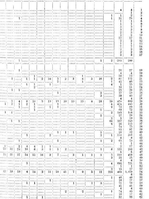 [merged small][merged small][merged small][merged small][merged small][merged small][merged small][merged small][ocr errors][merged small][merged small][merged small][merged small][merged small][merged small][merged small][merged small][merged small][merged small][merged small][merged small][merged small][merged small][merged small][merged small][ocr errors][merged small][merged small][merged small][merged small][merged small][merged small][merged small][merged small][merged small][merged small][merged small][merged small][merged small][merged small][merged small][merged small][merged small][merged small][merged small][merged small][merged small][merged small][merged small][merged small][merged small][merged small][merged small][merged small][merged small][merged small][merged small][merged small][merged small][merged small][merged small][merged small][merged small][merged small][merged small][merged small][merged small][merged small][ocr errors][merged small][merged small][merged small][merged small][merged small][merged small][merged small][merged small][merged small][merged small][merged small][merged small][merged small][merged small][merged small][merged small][ocr errors][merged small][merged small][merged small][merged small][merged small][merged small][merged small][merged small][merged small][merged small][ocr errors][merged small][merged small][merged small]