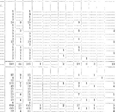 [merged small][merged small][merged small][merged small][merged small][merged small][merged small][ocr errors][merged small][merged small][merged small][merged small][merged small][merged small][merged small][ocr errors][merged small][merged small][merged small][merged small][merged small][merged small][merged small][merged small][merged small][merged small][merged small][merged small][merged small][merged small][merged small][merged small][merged small][merged small][merged small][merged small][merged small][merged small]