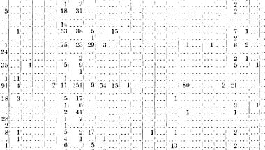 [merged small][merged small][merged small][merged small][merged small][merged small][merged small][merged small][merged small][merged small][merged small][merged small][merged small][merged small][merged small][merged small][merged small][merged small][merged small][merged small][merged small][merged small][merged small][merged small][ocr errors][ocr errors][merged small][merged small][merged small][merged small][merged small][merged small][merged small]